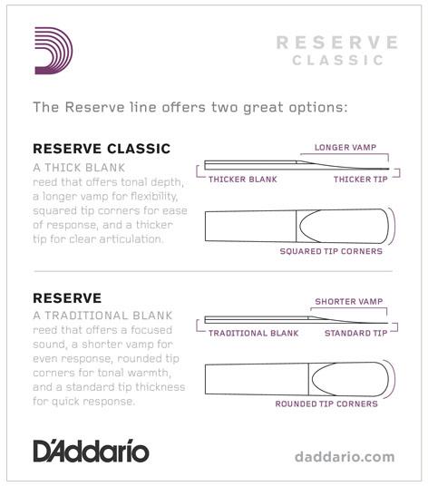 Reserve-Reserve-classic
